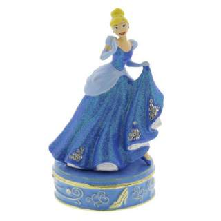 Tuhkimo (Cinderella)*